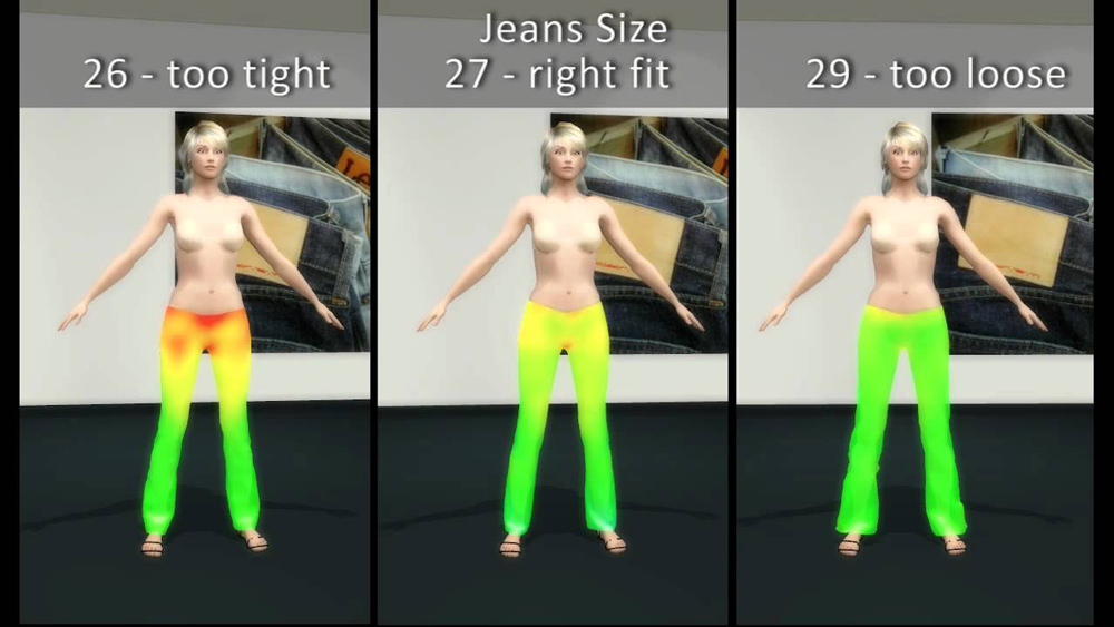 Jeans size fitting on 3d body scanning model